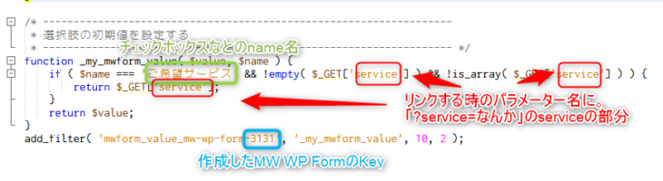 MW WP Formのmwform_value_フィルターフックの書き方
